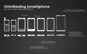 De evolutie van het design